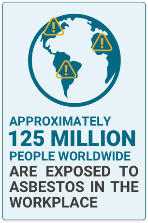 Globe icon with text fact stating that 125 million people are exposed to asbestos in the workplace