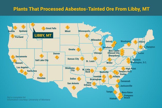 Libby, Montana processing plants