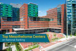 top mesothelioma hospitals