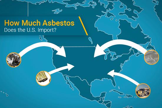 United States importation of asbestos amount