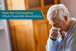 how coronavirus affects mesothelioma patients