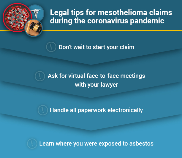 four legal tips for mesothelioma patients during coronavirus pandemic