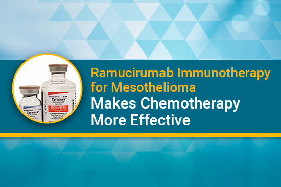 Ramucirumab clinical trial for mesothelioma helps survival