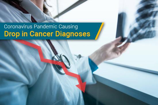 cancer diagnoses drop during coronavirus