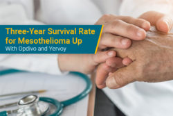 three-year survival Opdivo and Yervoy for mesothelioma